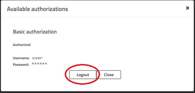 Swagger Basic Auth Logout